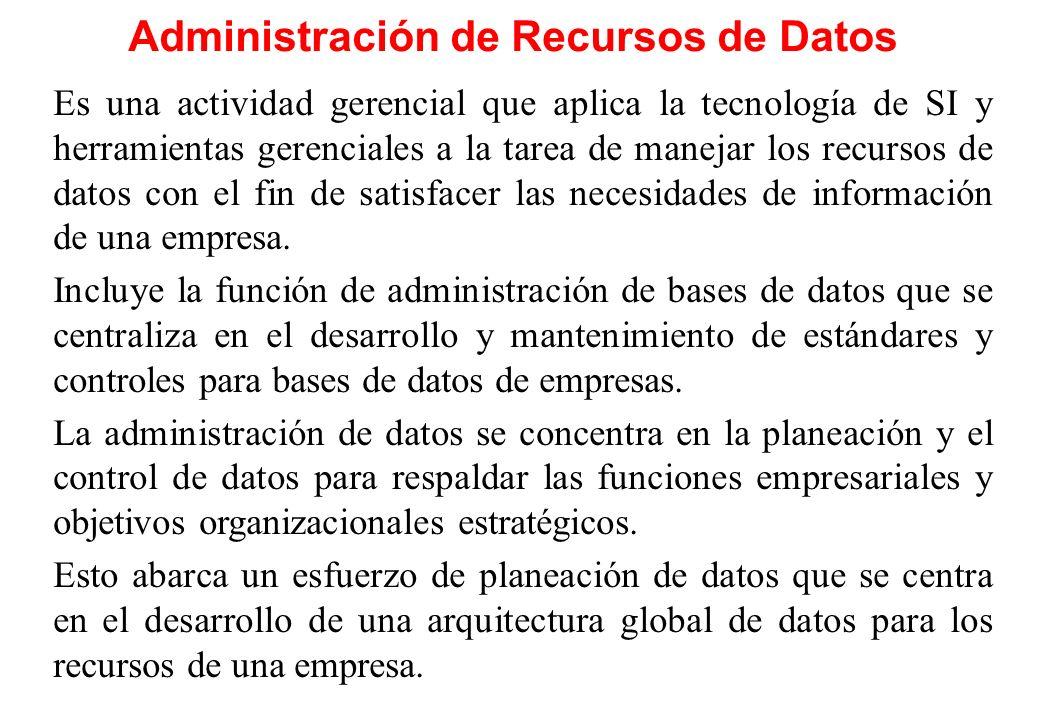 Administración de Recursos de Datos Es una actividad gerencial que aplica la tecnología de SI y herramientas gerenciales a la tarea de manejar los rec