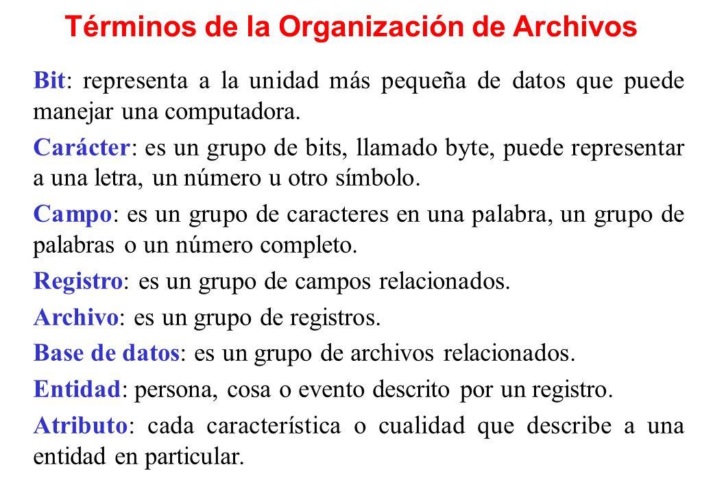 Términos de la Organización de Archivos Bit: representa a la unidad más pequeña de datos que puede manejar una computadora. Carácter: es un grupo de b