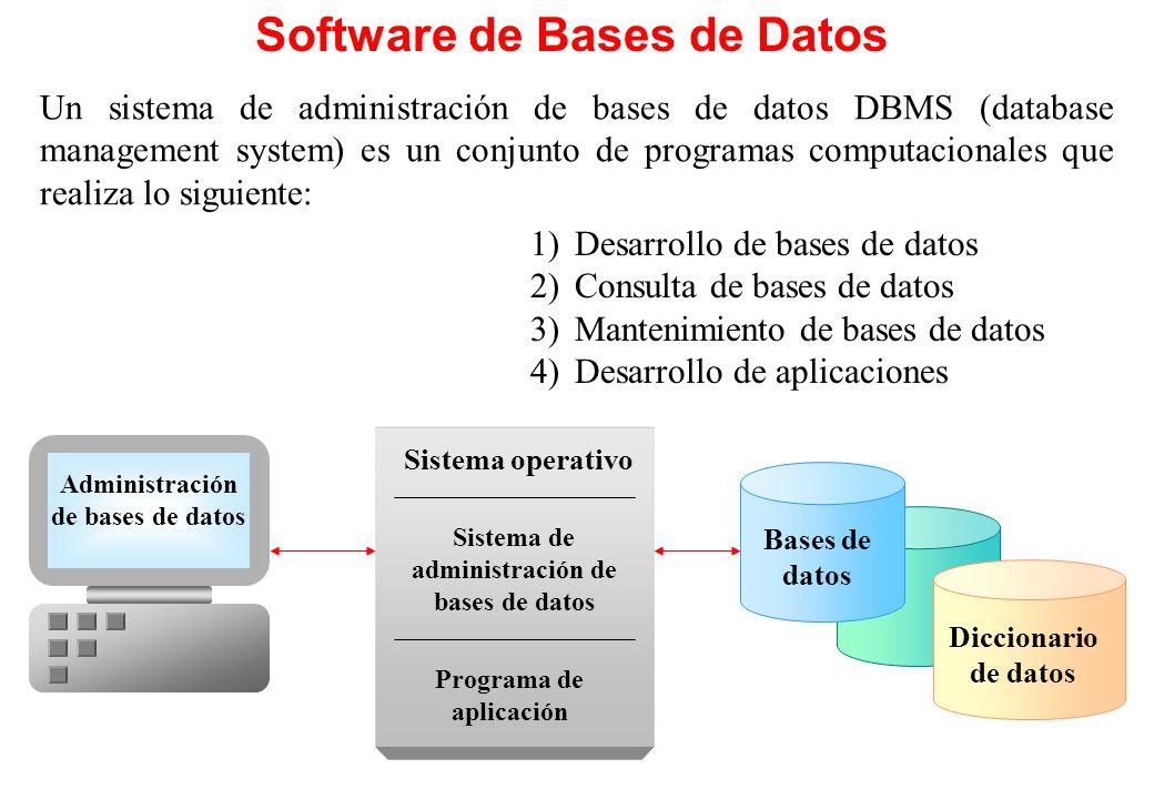 Software de Bases de Datos Un sistema de administración de bases de datos DBMS (database management system) es un conjunto de programas computacionale