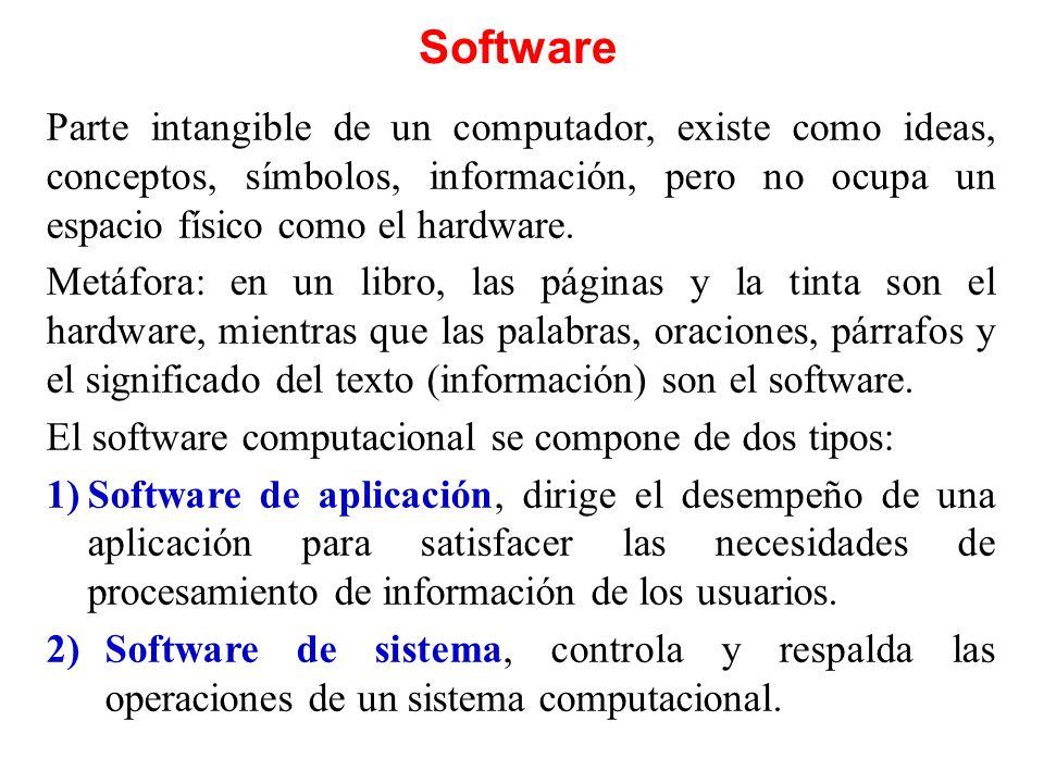 Software Parte intangible de un computador, existe como ideas, conceptos, símbolos, información, pero no ocupa un espacio físico como el hardware. Met