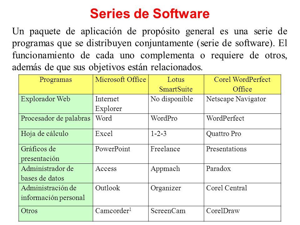 Series de Software Un paquete de aplicación de propósito general es una serie de programas que se distribuyen conjuntamente (serie de software). El fu