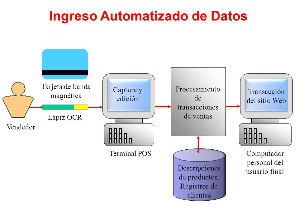 Ingreso Automatizado de Datos Captura y edición Transacción del sitio Web Descripciones de productos. Registros de clientes Procesamiento de transacci