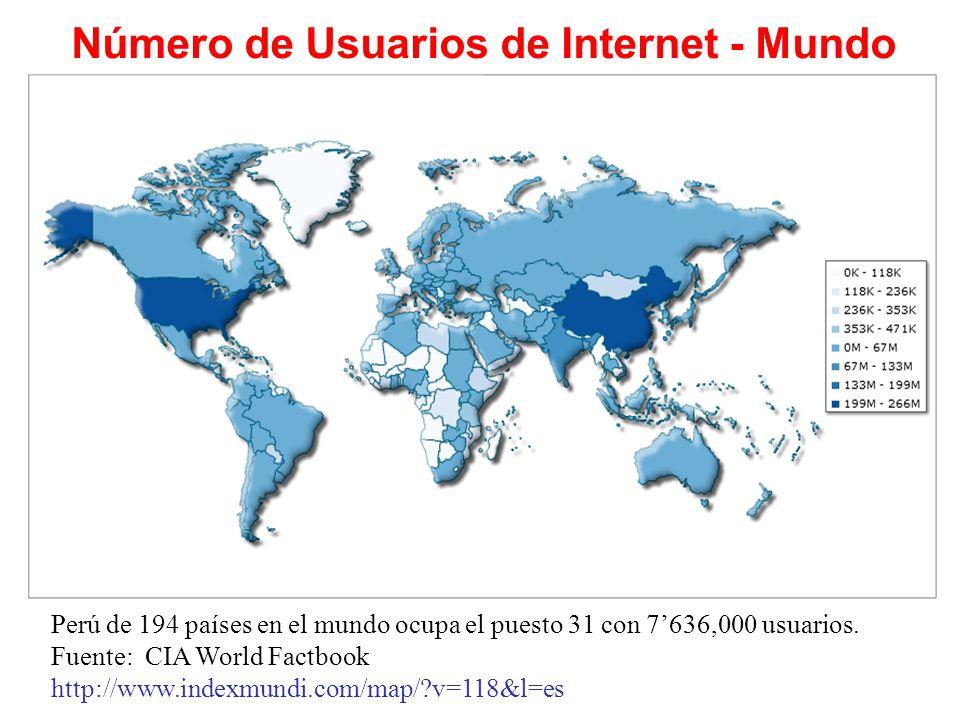 Número de Usuarios de Internet - Mundo Perú de 194 países en el mundo ocupa el puesto 31 con 7636,000 usuarios. Fuente: CIA World Factbook http://www.