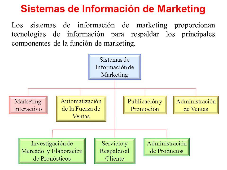 Sistemas de Información de Marketing Los sistemas de información de marketing proporcionan tecnologías de información para respaldar los principales c