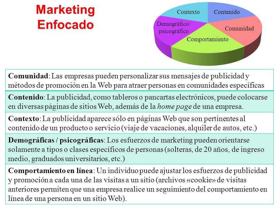 Marketing Enfocado Comunidad: Las empresas pueden personalizar sus mensajes de publicidad y métodos de promoción en la Web para atraer personas en com