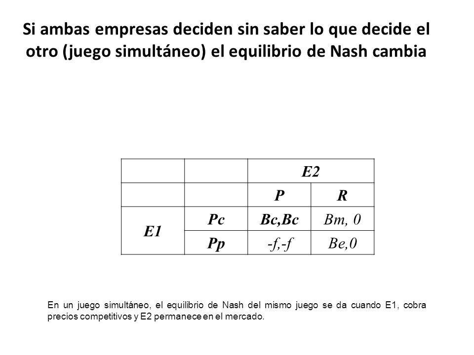 Si ambas empresas deciden sin saber lo que decide el otro (juego simultáneo) el equilibrio de Nash cambia En un juego simultáneo, el equilibrio de Nas