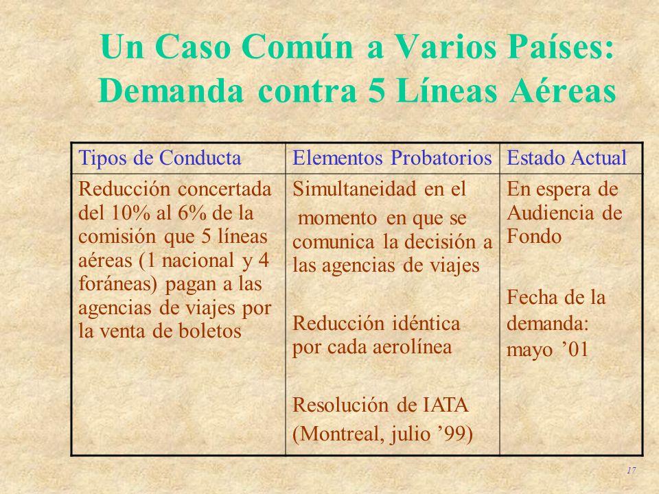 17 Un Caso Común a Varios Países: Demanda contra 5 Líneas Aéreas Tipos de ConductaElementos ProbatoriosEstado Actual Reducción concertada del 10% al 6