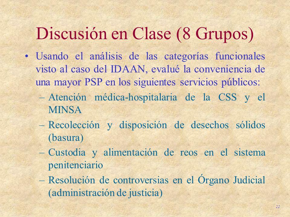 22 Discusión en Clase (8 Grupos) Usando el análisis de las categorías funcionales visto al caso del IDAAN, evalué la conveniencia de una mayor PSP en