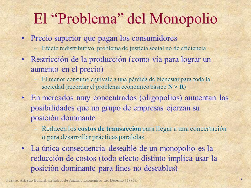 4 El Problema del Monopolio Precio superior que pagan los consumidores –Efecto redistributivo: problema de justicia social no de eficiencia Restricció