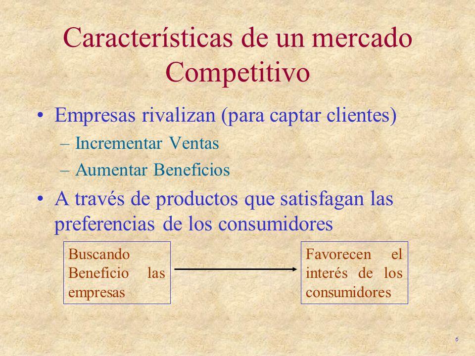 6 Características de un mercado Competitivo Empresas rivalizan (para captar clientes) –Incrementar Ventas –Aumentar Beneficios A través de productos q
