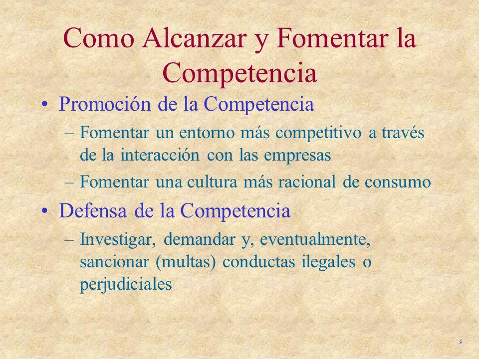 9 Como Alcanzar y Fomentar la Competencia Promoción de la Competencia –Fomentar un entorno más competitivo a través de la interacción con las empresas