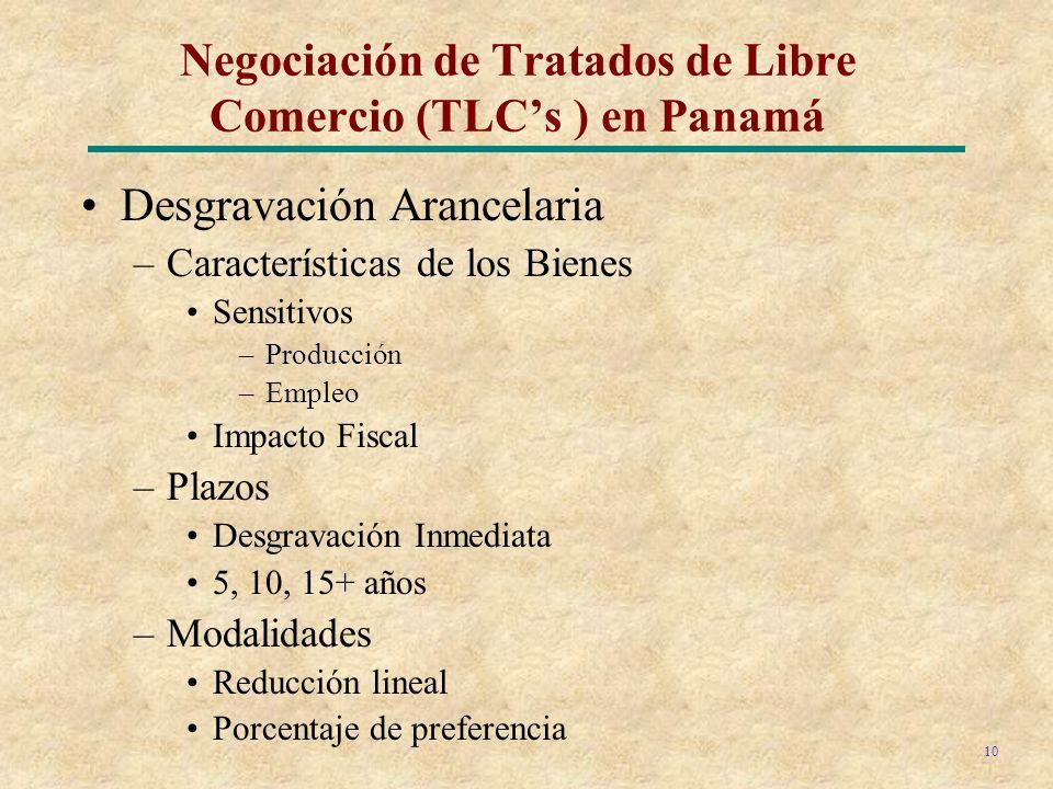 10 Desgravación Arancelaria –Características de los Bienes Sensitivos –Producción –Empleo Impacto Fiscal –Plazos Desgravación Inmediata 5, 10, 15+ años –Modalidades Reducción lineal Porcentaje de preferencia Negociación de Tratados de Libre Comercio (TLCs ) en Panamá