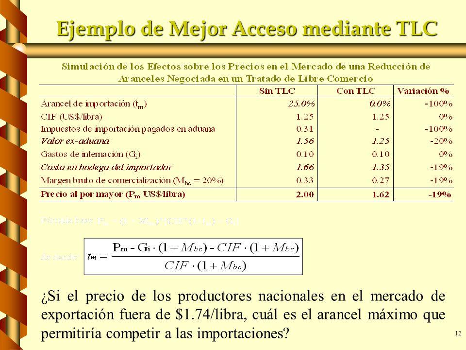 12 Ejemplo de Mejor Acceso mediante TLC ¿Si el precio de los productores nacionales en el mercado de exportación fuera de $1.74/libra, cuál es el aran