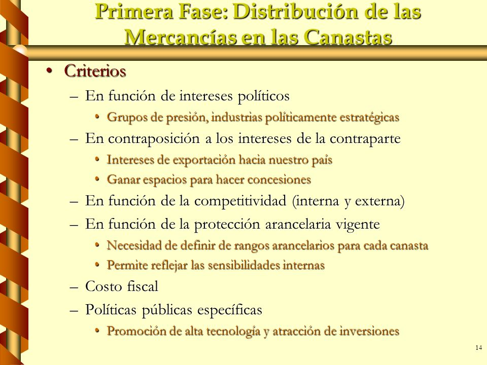 14 Primera Fase: Distribución de las Mercancías en las Canastas CriteriosCriterios –En función de intereses políticos Grupos de presión, industrias po