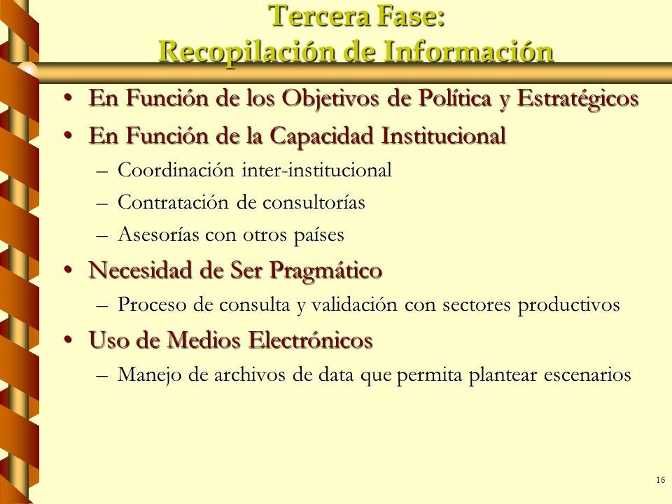 16 Tercera Fase: Recopilación de Información En Función de los Objetivos de Política y EstratégicosEn Función de los Objetivos de Política y Estratégi