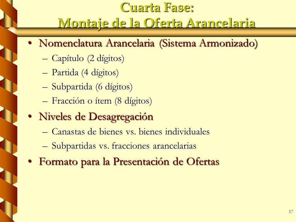 17 Cuarta Fase: Montaje de la Oferta Arancelaria Nomenclatura Arancelaria (Sistema Armonizado)Nomenclatura Arancelaria (Sistema Armonizado) –Capítulo