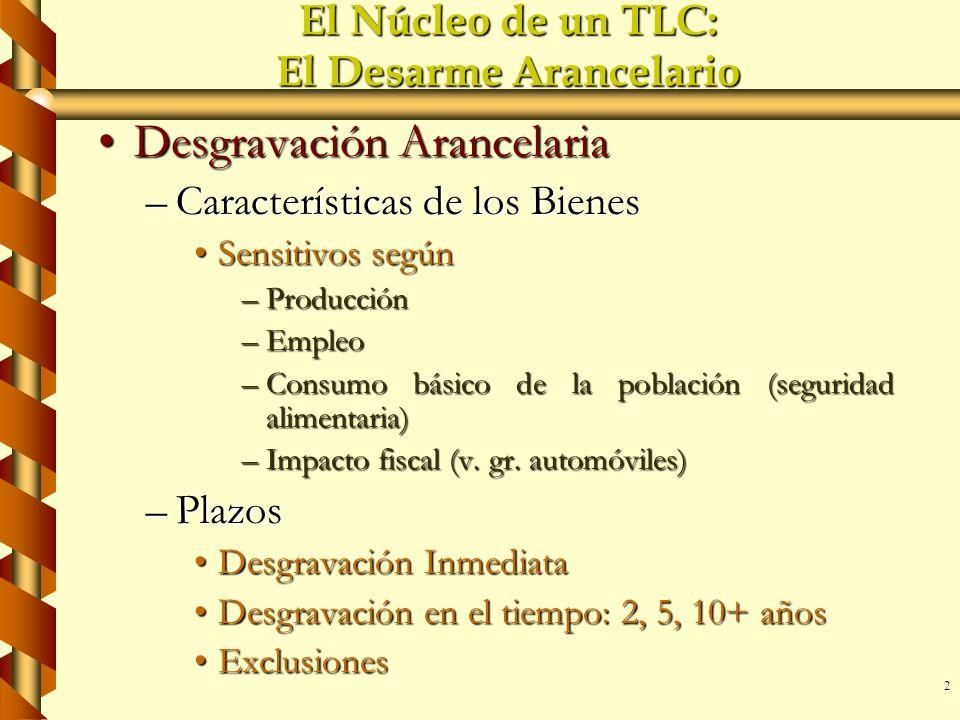 2 El Núcleo de un TLC: El Desarme Arancelario Desgravación ArancelariaDesgravación Arancelaria –Características de los Bienes Sensitivos segúnSensitiv