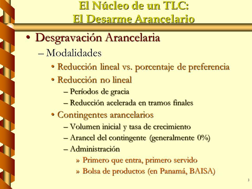 3 El Núcleo de un TLC: El Desarme Arancelario Desgravación ArancelariaDesgravación Arancelaria –Modalidades Reducción lineal vs. porcentaje de prefere