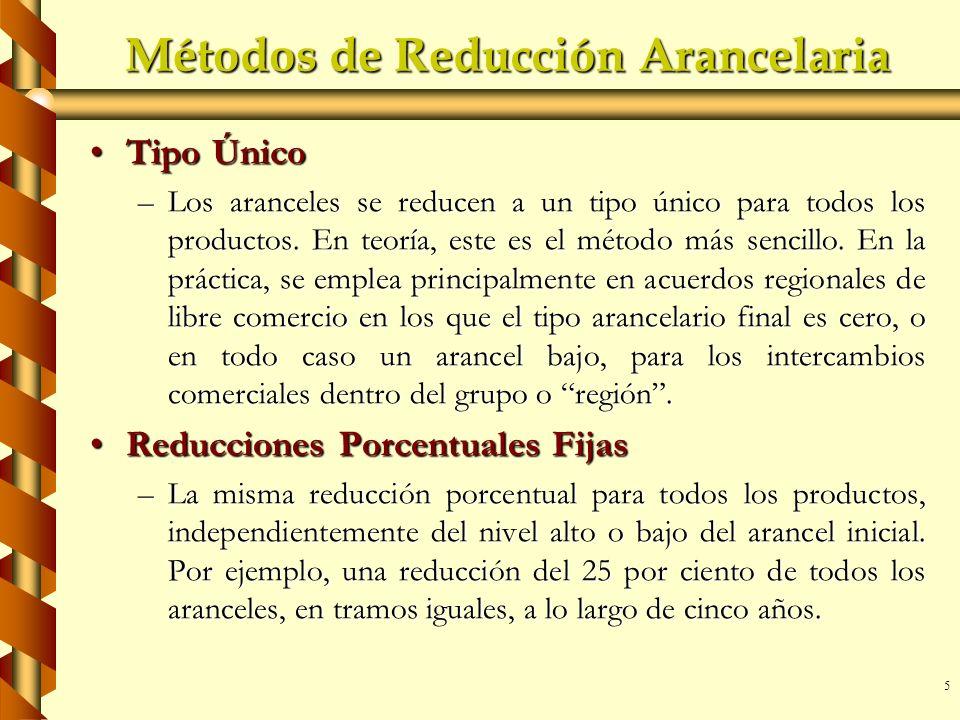 5 Métodos de Reducción Arancelaria Tipo ÚnicoTipo Único –Los aranceles se reducen a un tipo único para todos los productos. En teoría, este es el méto