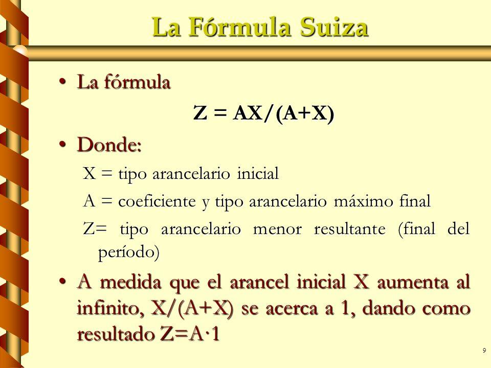 9 La Fórmula Suiza La fórmulaLa fórmula Z = AX/(A+X) Donde:Donde: X = tipo arancelario inicial A = coeficiente y tipo arancelario máximo final Z= tipo