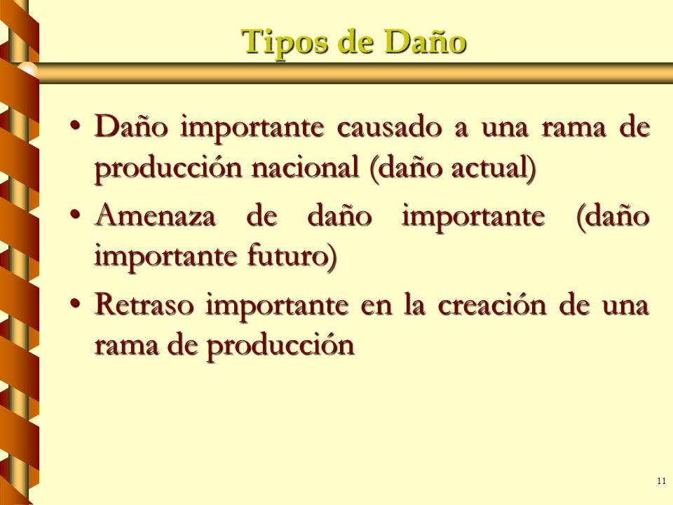 11 Tipos de Daño Daño importante causado a una rama de producción nacional (daño actual)Daño importante causado a una rama de producción nacional (dañ