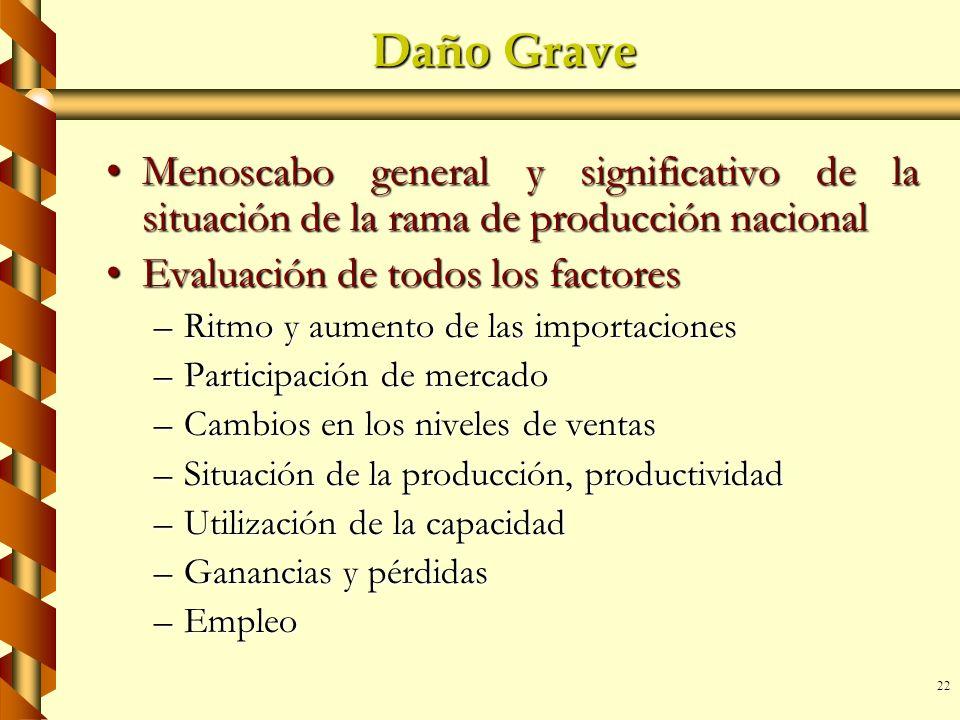 22 Daño Grave Menoscabo general y significativo de la situación de la rama de producción nacionalMenoscabo general y significativo de la situación de