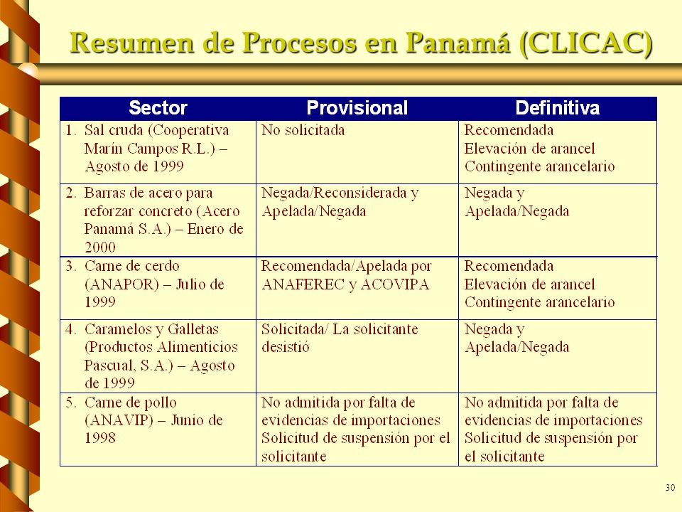 30 Resumen de Procesos en Panamá (CLICAC)