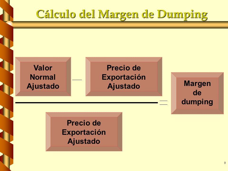 10 Ejemplo Calcule el margen de dumping siCalcule el margen de dumping si –La empresa Z vende el producto X en el mercado interno a $550/TM a consumidores finales, pero a $500 cuando es a mayoristas –Las exportaciones de Z del producto X a EUA tienen un valor cif de $450/TM –El costo de seguro y flete es de $50/TM Cómo se afectaría el concepto de cálculo del margen de dumping en productos usados (v.
