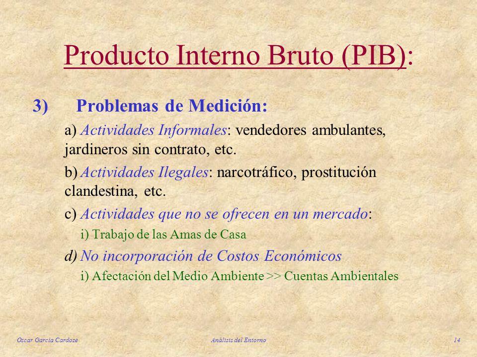 Oscar García CardozeAnálisis del Entorno14 Producto Interno Bruto (PIB): 3) Problemas de Medición: a)Actividades Informales: vendedores ambulantes, ja