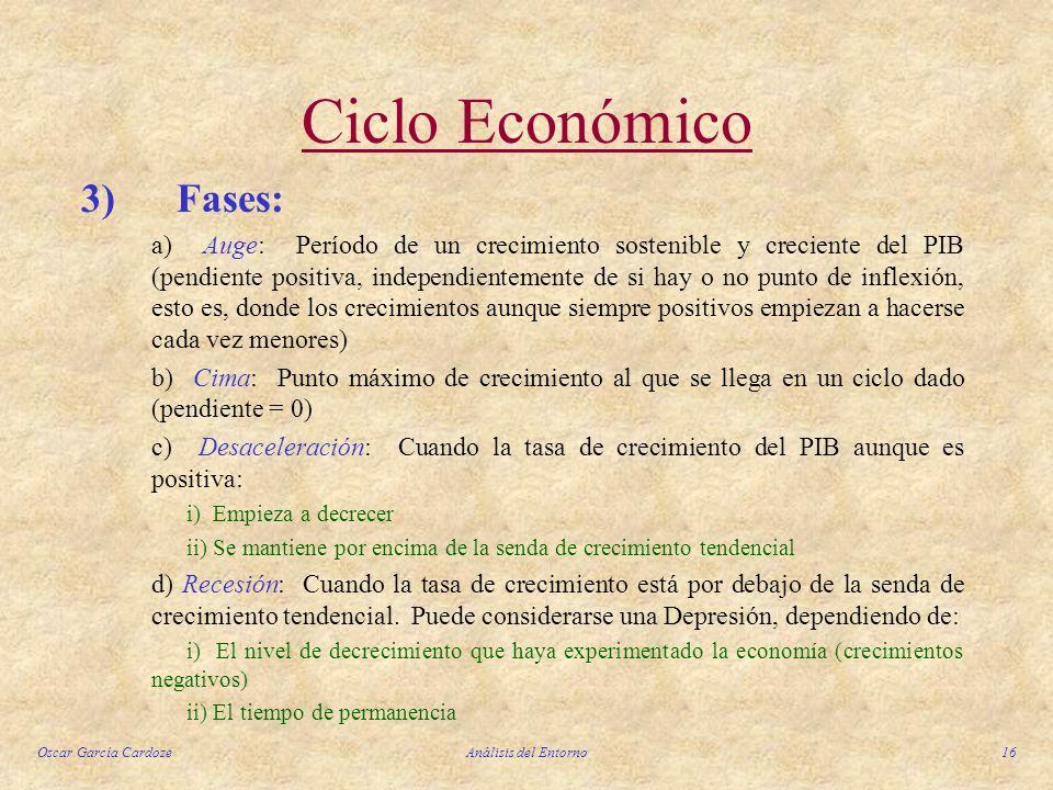 Oscar García CardozeAnálisis del Entorno16 Ciclo Económico 3) Fases: a) Auge: Período de un crecimiento sostenible y creciente del PIB (pendiente posi