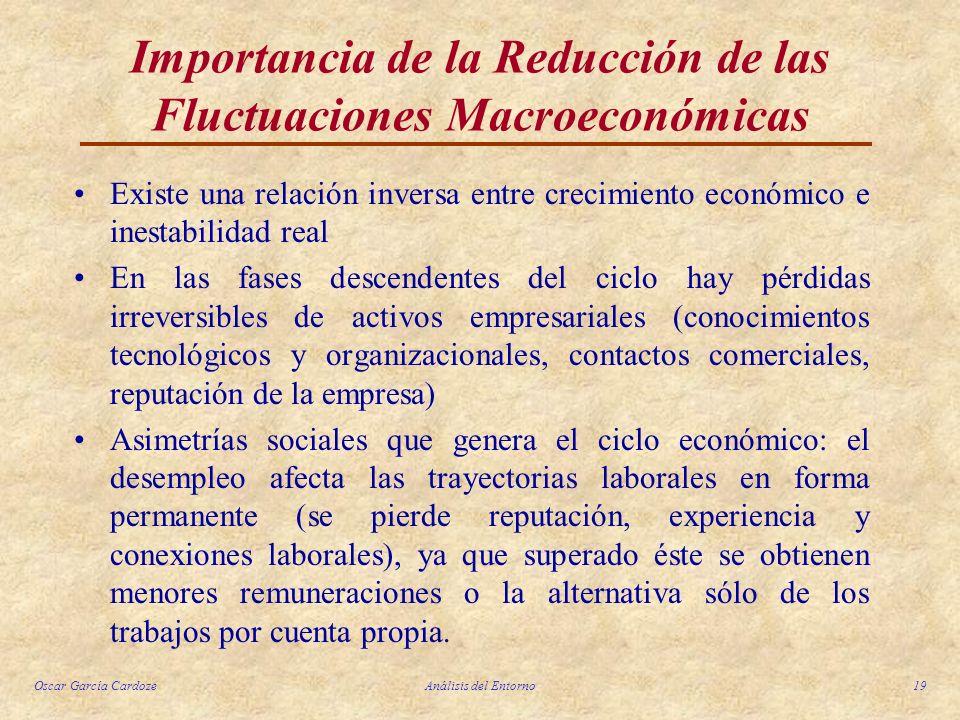 Oscar García CardozeAnálisis del Entorno19 Importancia de la Reducción de las Fluctuaciones Macroeconómicas Existe una relación inversa entre crecimie