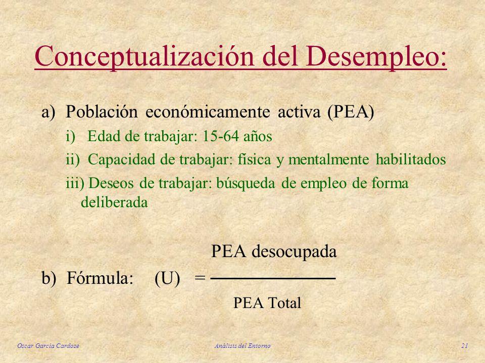 Oscar García CardozeAnálisis del Entorno21 Conceptualización del Desempleo: a) Población económicamente activa (PEA) i) Edad de trabajar: 15-64 años i