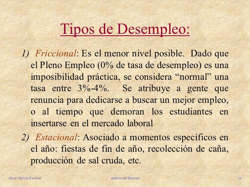 Oscar García CardozeAnálisis del Entorno24 Tipos de Desempleo: 1) Friccional: Es el menor nivel posible. Dado que el Pleno Empleo (0% de tasa de desem