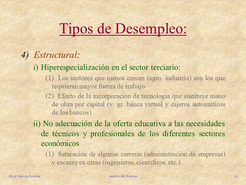 Oscar García CardozeAnálisis del Entorno26 Tipos de Desempleo: 4) Estructural: i)Hiperespecialización en el sector terciario: (1) Los sectores que men