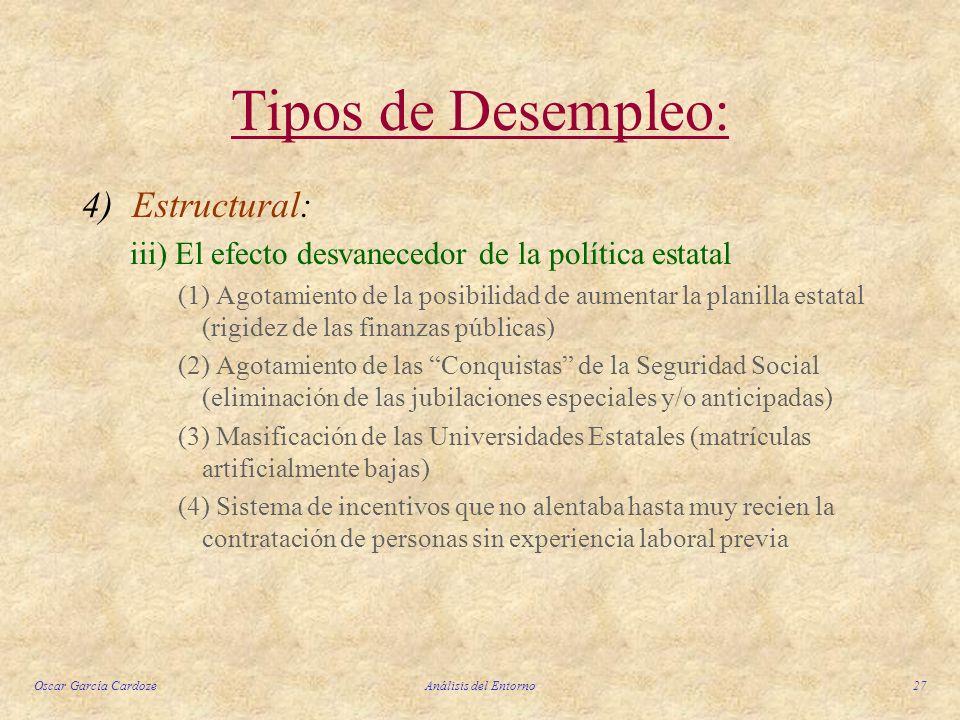 Oscar García CardozeAnálisis del Entorno27 Tipos de Desempleo: 4) Estructural: iii) El efecto desvanecedor de la política estatal (1) Agotamiento de l
