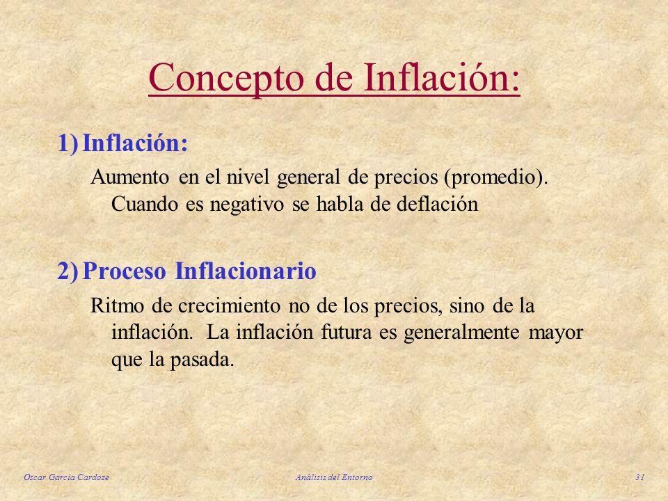 Oscar García CardozeAnálisis del Entorno31 Concepto de Inflación: 1)Inflación: Aumento en el nivel general de precios (promedio). Cuando es negativo s