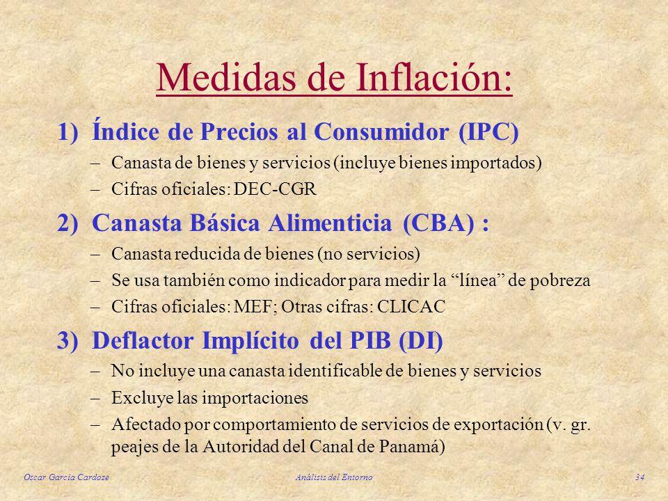 Oscar García CardozeAnálisis del Entorno34 Medidas de Inflación: 1) Índice de Precios al Consumidor (IPC) –Canasta de bienes y servicios (incluye bien