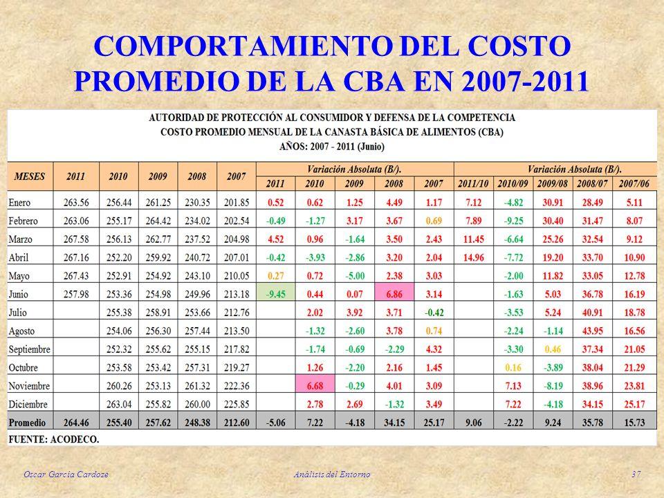 Oscar García CardozeAnálisis del Entorno37 COMPORTAMIENTO DEL COSTO PROMEDIO DE LA CBA EN 2007-2011