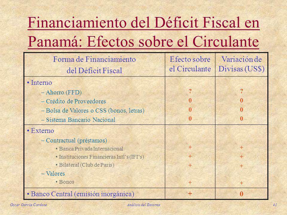Oscar García CardozeAnálisis del Entorno41 Financiamiento del Déficit Fiscal en Panamá: Efectos sobre el Circulante Forma de Financiamiento del Défici