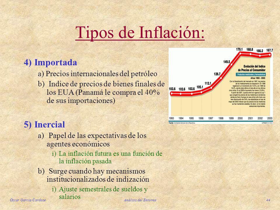 Oscar García CardozeAnálisis del Entorno44 Tipos de Inflación: 4)Importada a) Precios internacionales del petróleo b) Indice de precios de bienes fina