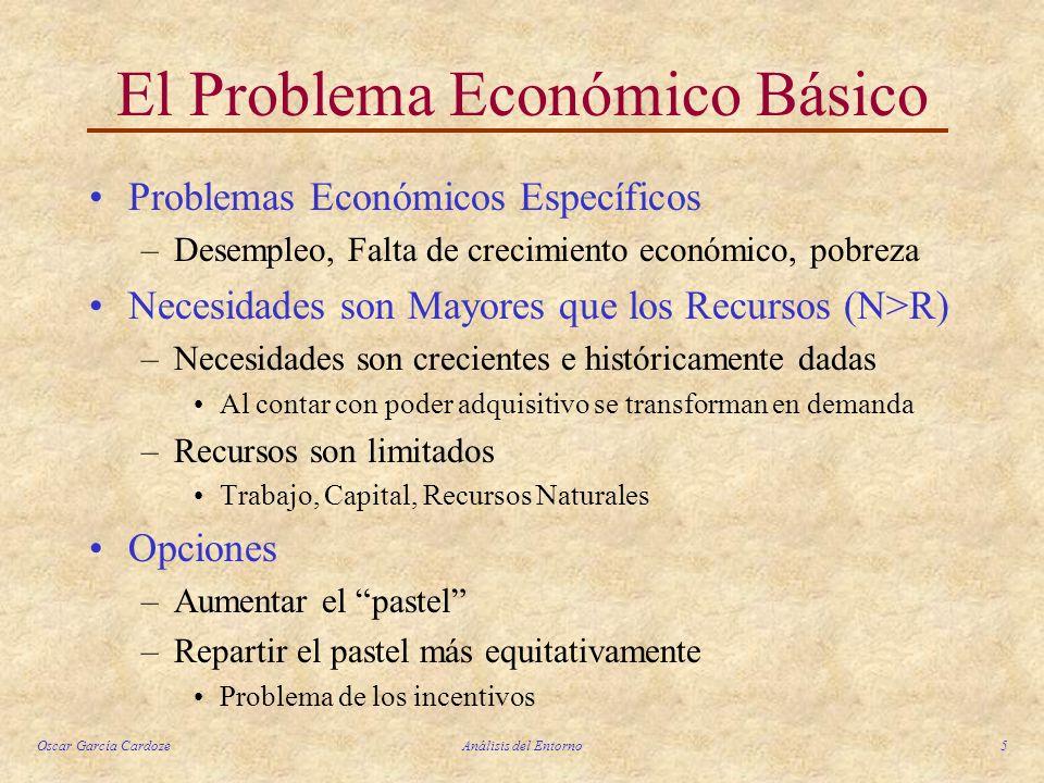Oscar García CardozeAnálisis del Entorno16 Ciclo Económico 3) Fases: a) Auge: Período de un crecimiento sostenible y creciente del PIB (pendiente positiva, independientemente de si hay o no punto de inflexión, esto es, donde los crecimientos aunque siempre positivos empiezan a hacerse cada vez menores) b) Cima: Punto máximo de crecimiento al que se llega en un ciclo dado (pendiente = 0) c) Desaceleración: Cuando la tasa de crecimiento del PIB aunque es positiva: i) Empieza a decrecer ii) Se mantiene por encima de la senda de crecimiento tendencial d) Recesión: Cuando la tasa de crecimiento está por debajo de la senda de crecimiento tendencial.