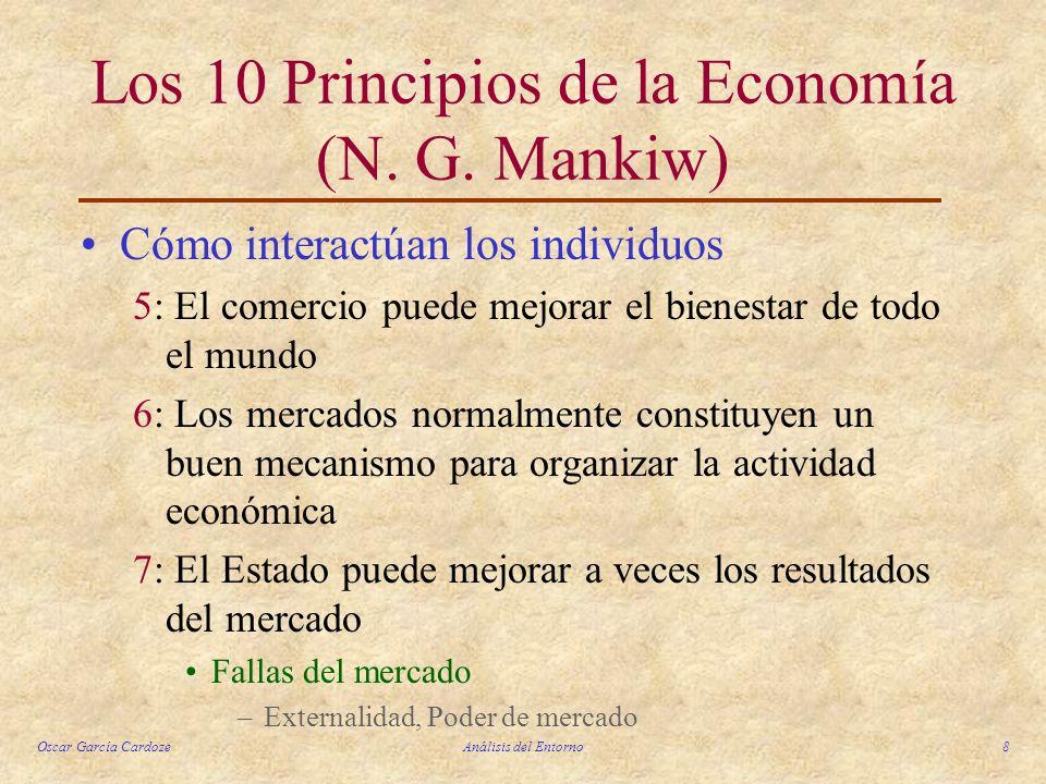 Oscar García CardozeAnálisis del Entorno8 Cómo interactúan los individuos 5: El comercio puede mejorar el bienestar de todo el mundo 6: Los mercados n