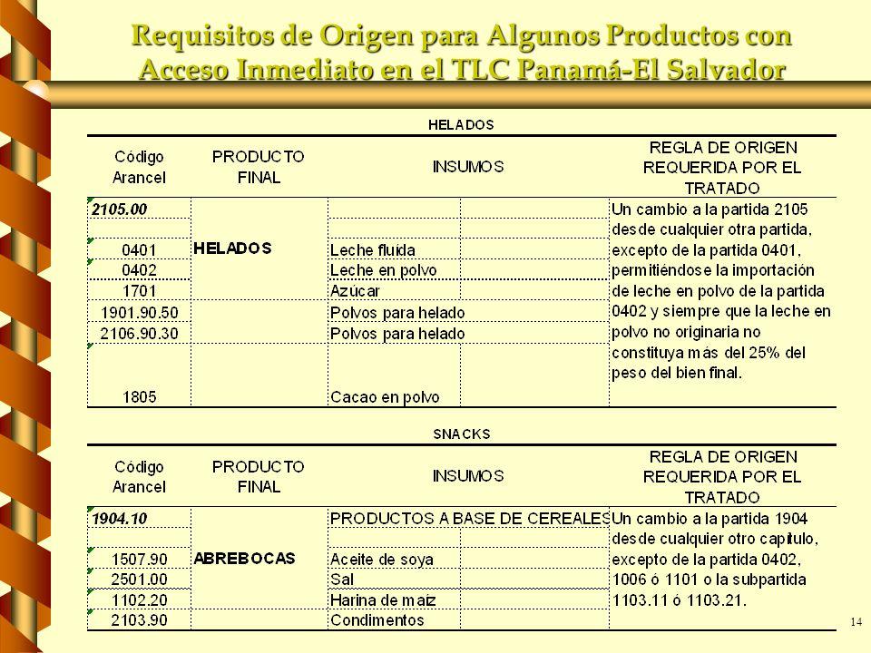 14 Requisitos de Origen para Algunos Productos con Acceso Inmediato en el TLC Panamá-El Salvador