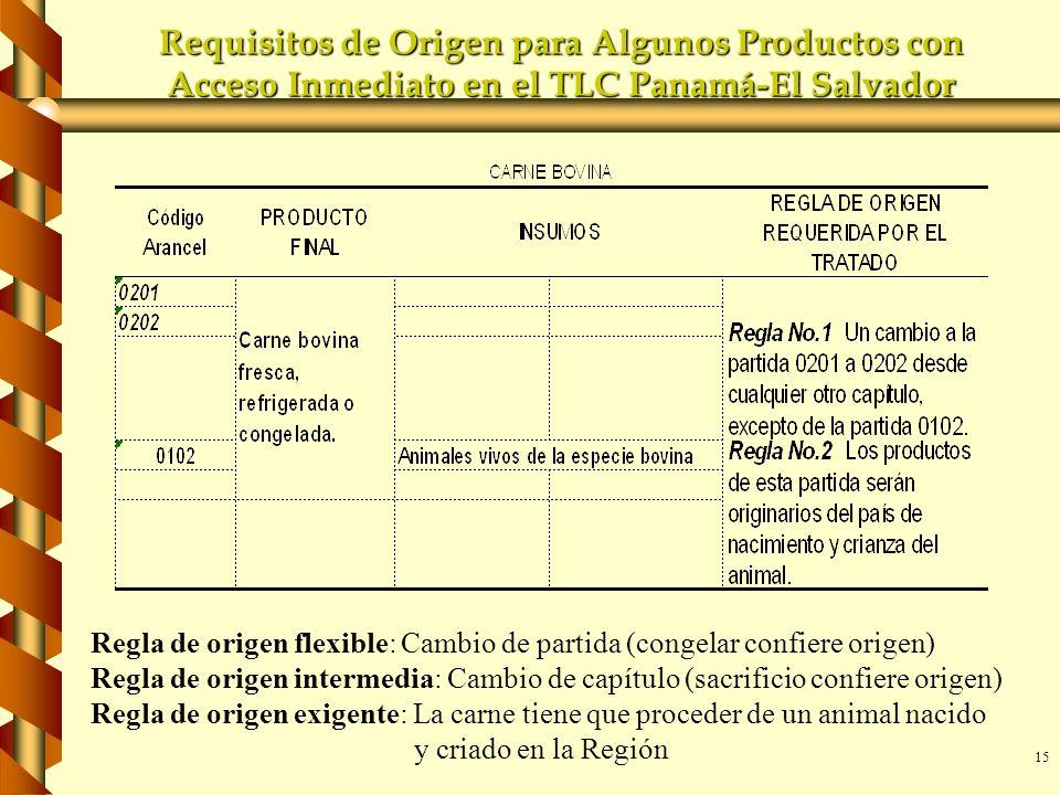 15 Requisitos de Origen para Algunos Productos con Acceso Inmediato en el TLC Panamá-El Salvador Regla de origen flexible: Cambio de partida (congelar