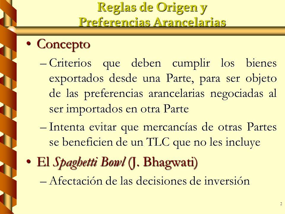 2 Reglas de Origen y Preferencias Arancelarias ConceptoConcepto –Criterios que deben cumplir los bienes exportados desde una Parte, para ser objeto de