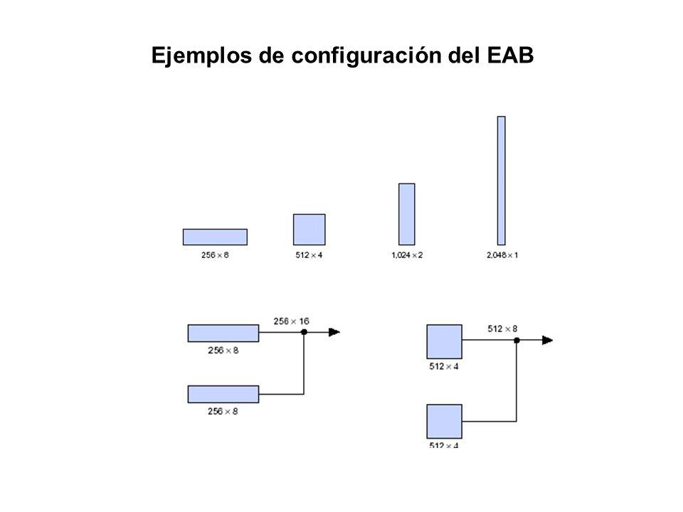 EL BLOQUE DE ARRAY LÓGICO (LAB) Las salidas de cada LE pueden ser conectadas a la matriz de interconexión global Cada LAB dispone de una matriz de interconexión local.