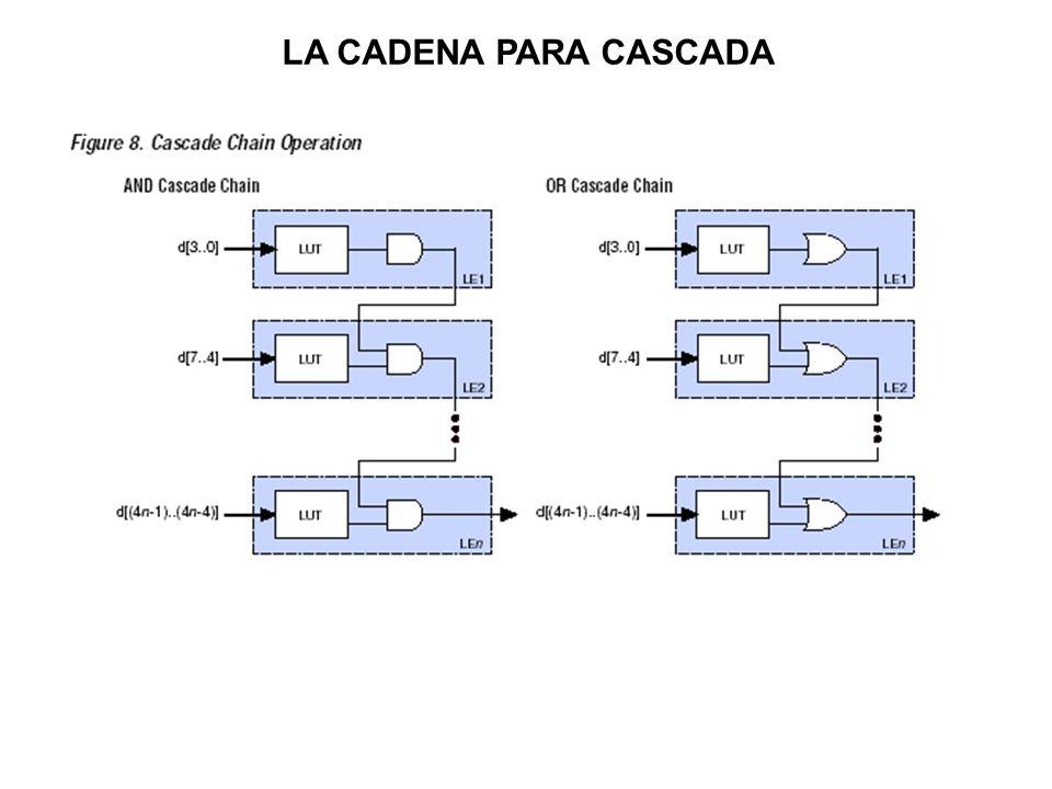 LOS MODOS DE OPERACIÓN DEL ELEMENTO LÓGICO MODO NORMAL Se utiliza para la implementación de lógica de propósitos generales.