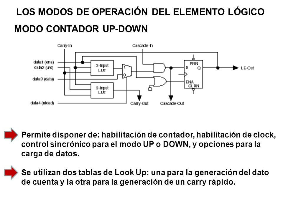LOS MODOS DE OPERACIÓN DEL ELEMENTO LÓGICO MODO CONTADOR UP-DOWN Permite disponer de: habilitación de contador, habilitación de clock, control sincrón