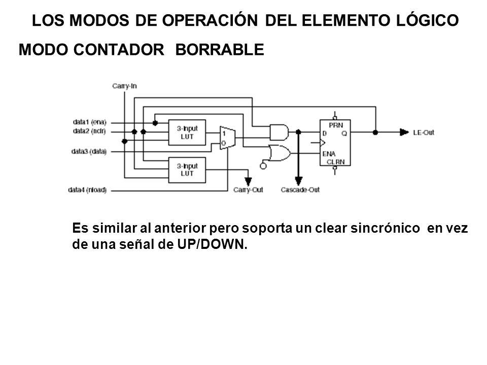 LOS MODOS DE OPERACIÓN DEL ELEMENTO LÓGICO MODO CONTADOR BORRABLE Es similar al anterior pero soporta un clear sincrónico en vez de una señal de UP/DO