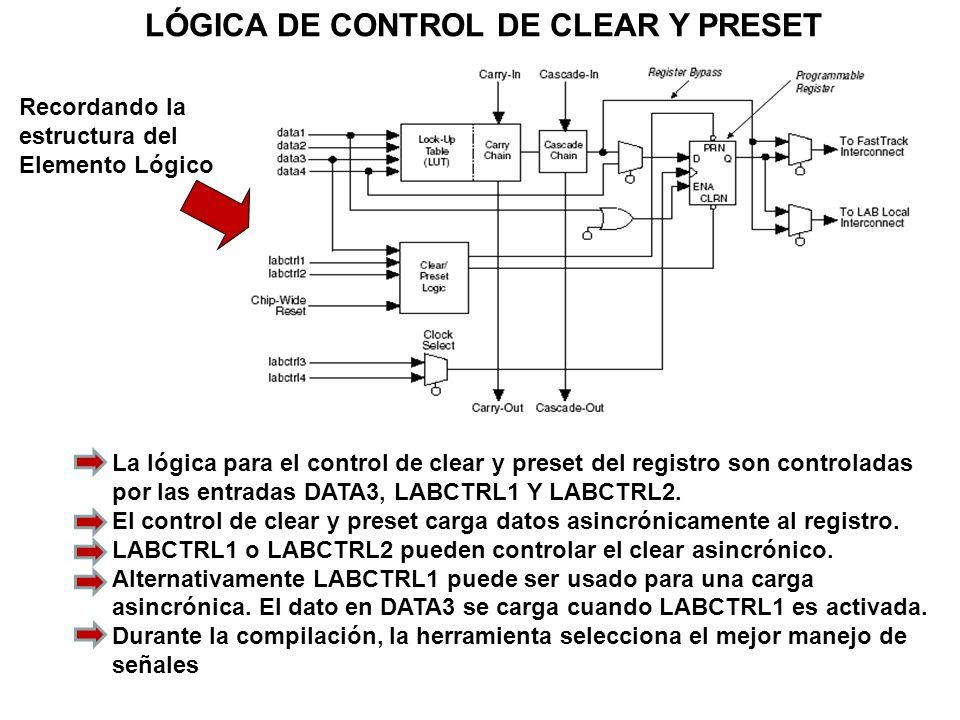 LÓGICA DE CONTROL DE CLEAR Y PRESET Recordando la estructura del Elemento Lógico La lógica para el control de clear y preset del registro son controla